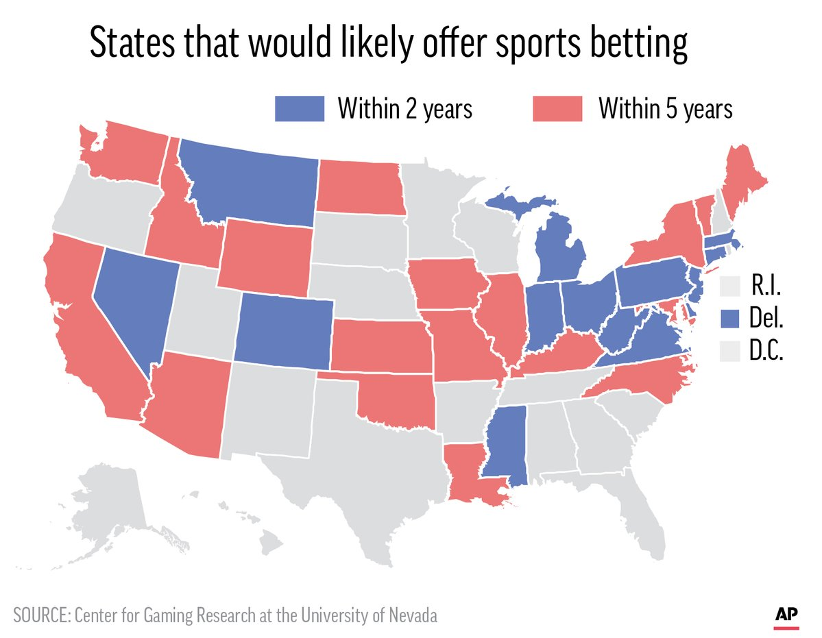 Sports betting legal in new jersey rugby union handicap betting explained in spanish