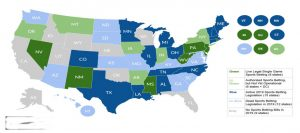 States that allow sports betting.